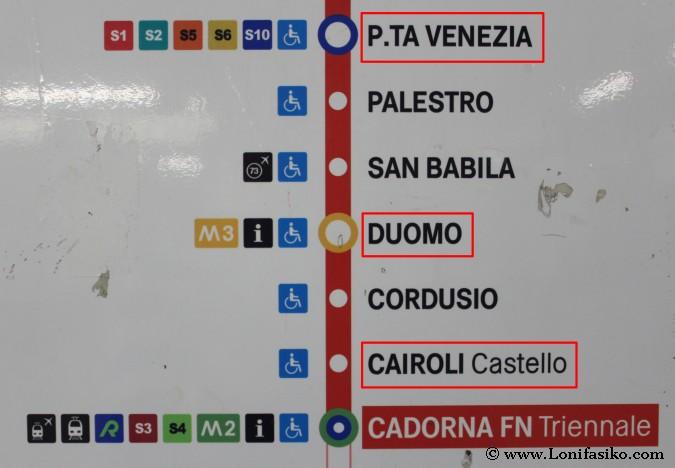 Línea 1 del Metro de Milán