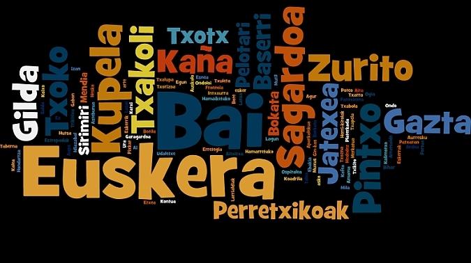Palabras en euskera