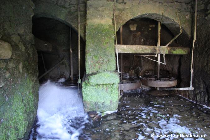 Mecanismo de funcionamiento del molino de Errotabarri