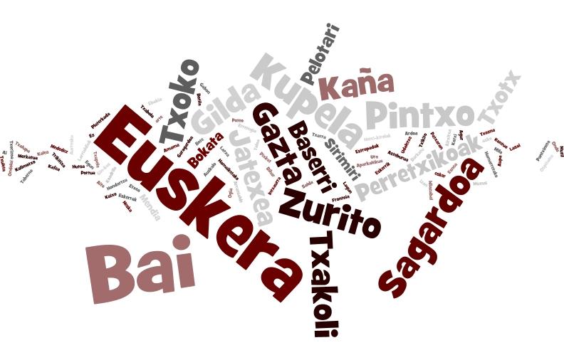Palabras típicas en euskera